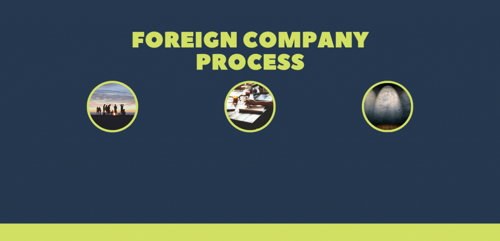 Malaysian Foreign Owned Company Process